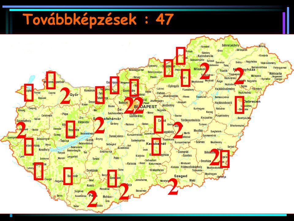 Továbbképzések : 47 2 2 2 2  2 2 2 2   2   2  22           