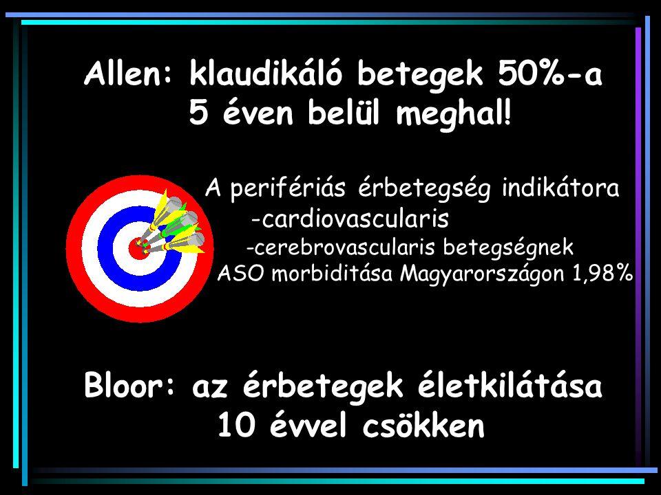 Allen: klaudikáló betegek 50%-a 5 éven belül meghal! A perifériás érbetegség indikátora -cardiovascularis -cerebrovascularis betegségnek ASO morbiditá