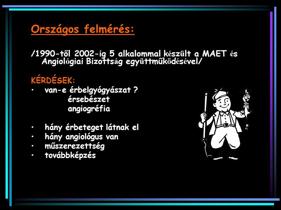 Országos felmérés: /1990-től 2002-ig 5 alkalommal k é sz ü lt a MAET é s Angiol ó giai Bizotts á g egy ü ttműk ö d é s é vel/ KÉRDÉSEK: van-e érbelgyó