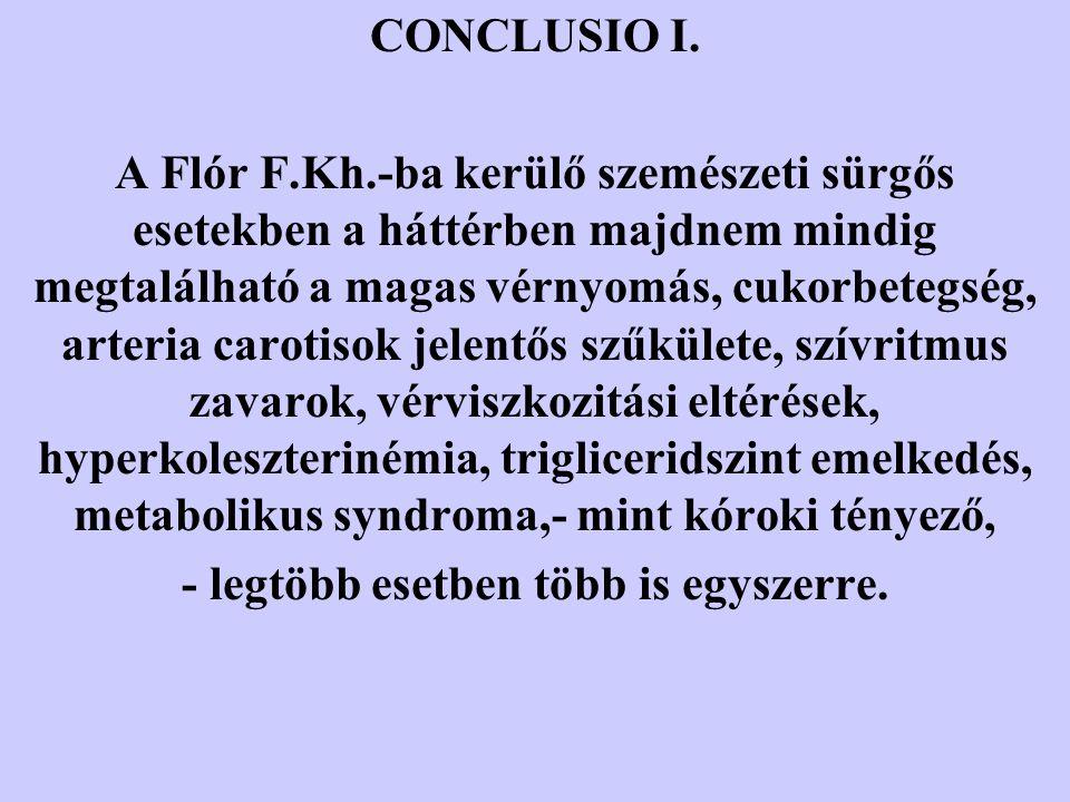 CONCLUSIO I. A Flór F.Kh.-ba kerülő szemészeti sürgős esetekben a háttérben majdnem mindig megtalálható a magas vérnyomás, cukorbetegség, arteria caro