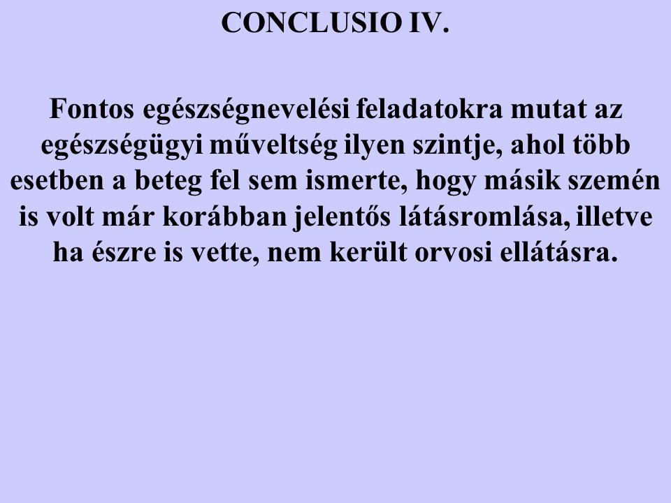CONCLUSIO IV. Fontos egészségnevelési feladatokra mutat az egészségügyi műveltség ilyen szintje, ahol több esetben a beteg fel sem ismerte, hogy másik