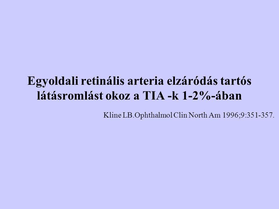 Egyoldali retinális arteria elzáródás tartós látásromlást okoz a TIA -k 1-2%-ában Kline LB.Ophthalmol Clin North Am 1996;9:351-357.