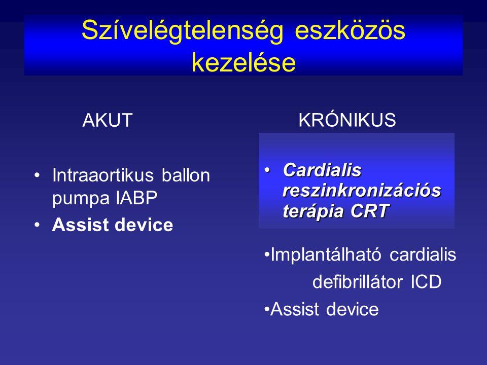 Szívelégtelenség eszközös kezelése Cardialis reszinkronizációs terápia CRTCardialis reszinkronizációs terápia CRT AKUT Intraaortikus ballon pumpa IABP