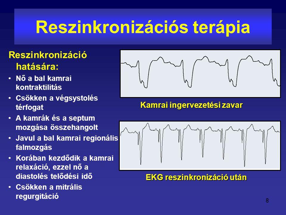 8 Reszinkronizációs terápia Reszinkronizáció hatására: Nő a bal kamrai kontraktilitás Csökken a végsystolés térfogat A kamrák és a septum mozgása össz