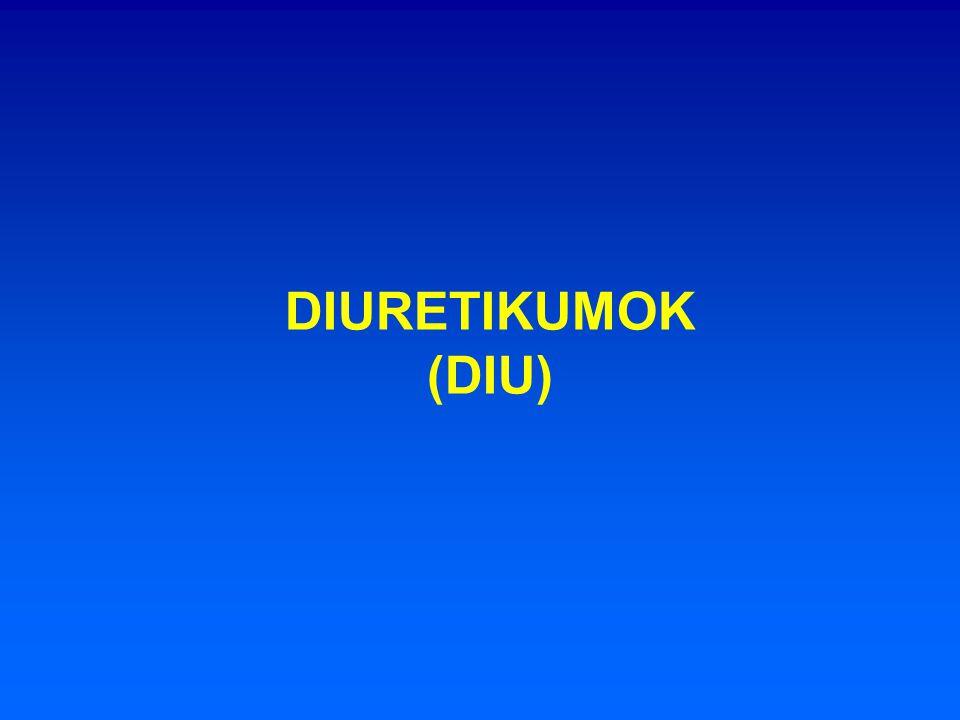 DIURETIKUMOK (DIU)