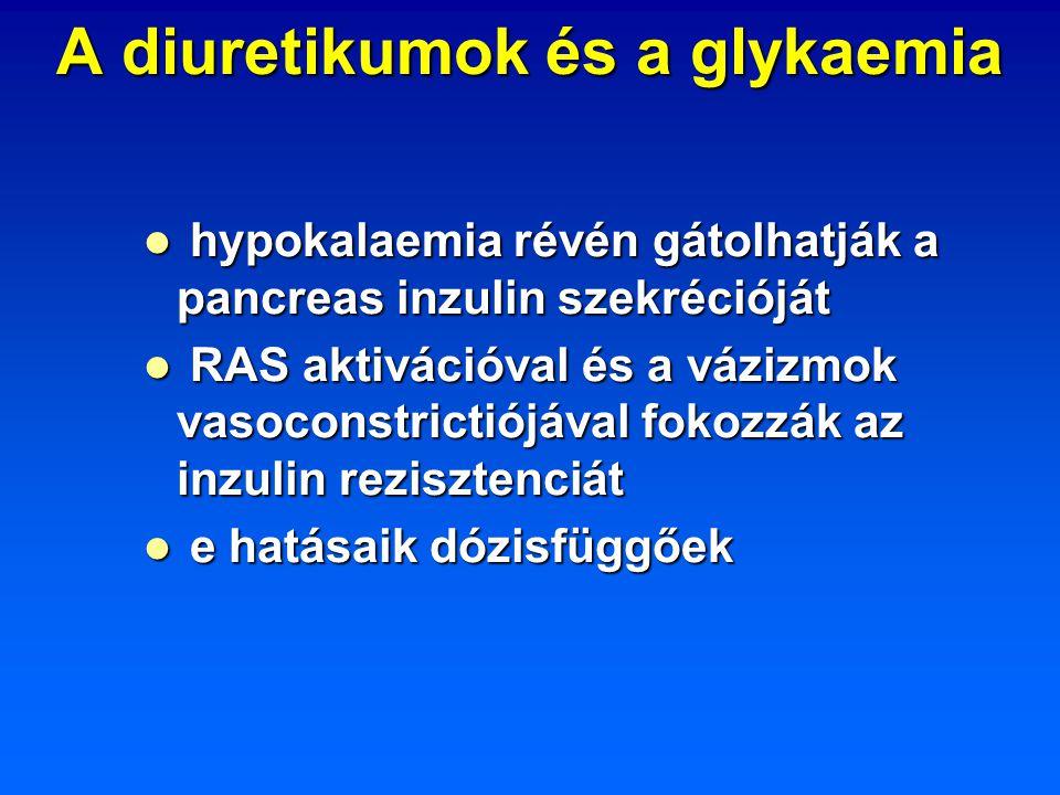A diuretikumok és a glykaemia hypokalaemia révén gátolhatják a pancreas inzulin szekrécióját hypokalaemia révén gátolhatják a pancreas inzulin szekréc