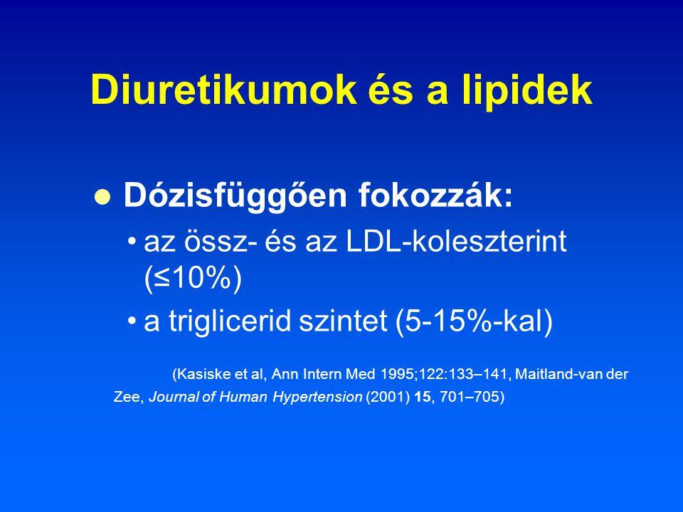 Diuretikumok és a lipidek Dózisfüggően fokozzák: az össz- és az LDL-koleszterint (≤10%) a triglicerid szintet (5-15%-kal) (Kasiske et al, Ann Intern M