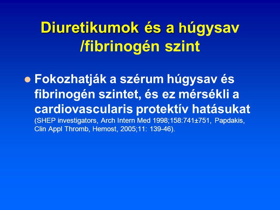 Diuretikumok és a h Diuretikumok és a h úgysav /fibrinogén szint Fokozhatják a szérum húgysav és fibrinogén szintet, és ez mérsékli a cardiovascularis