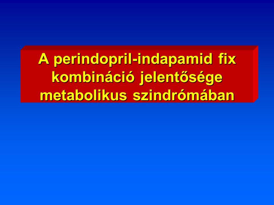 A perindopril-indapamid fix kombináció jelentősége metabolikus szindrómában
