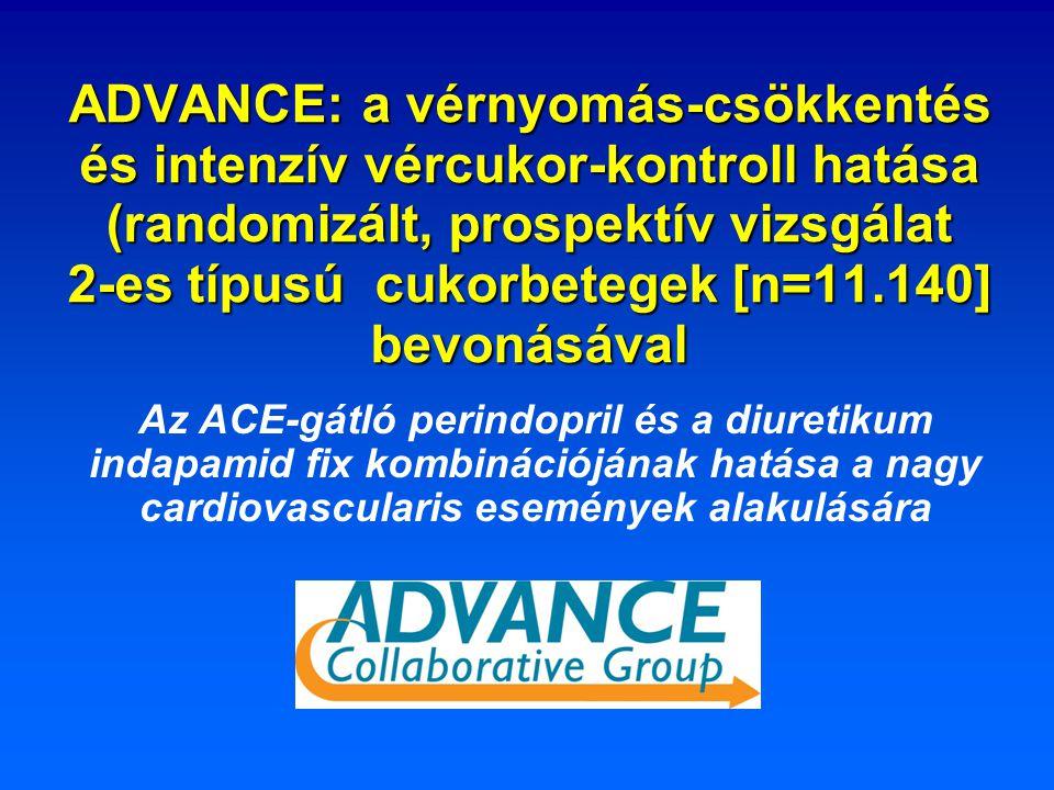 ADVANCE: a vérnyomás-csökkentés és intenzív vércukor-kontroll hatása (randomizált, prospektív vizsgálat 2-es típusú cukorbetegek [n=11.140] bevonásáva