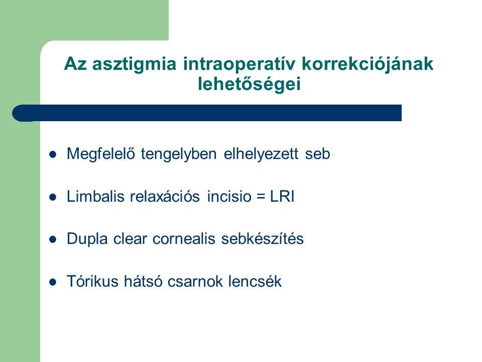 ReZoom műlencsét viselő betegek látással való elégedettségének vizsgálata 10, mindkét szemén implantált beteg eredményei (2005)