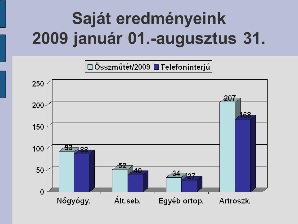 Saját eredményeink 2009 január 01.-augusztus 31.