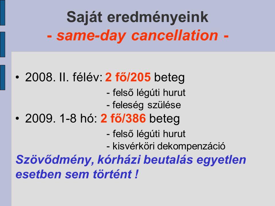 Saját eredményeink - same-day cancellation - 2008.