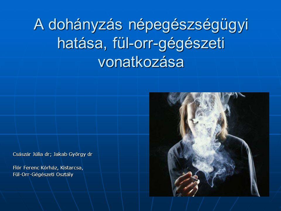 A dohányzás népegészségügyi hatása, fül-orr-gégészeti vonatkozása Császár Júlia dr; Jakab György dr Flór Ferenc Kórház, Kistarcsa, Fül-Orr-Gégészeti O