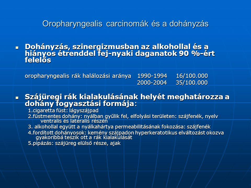 Oropharyngealis carcinomák és a dohányzás Dohányzás, szinergizmusban az alkohollal és a hiányos étrenddel fej-nyaki daganatok 90 %-ért felelős Dohányz