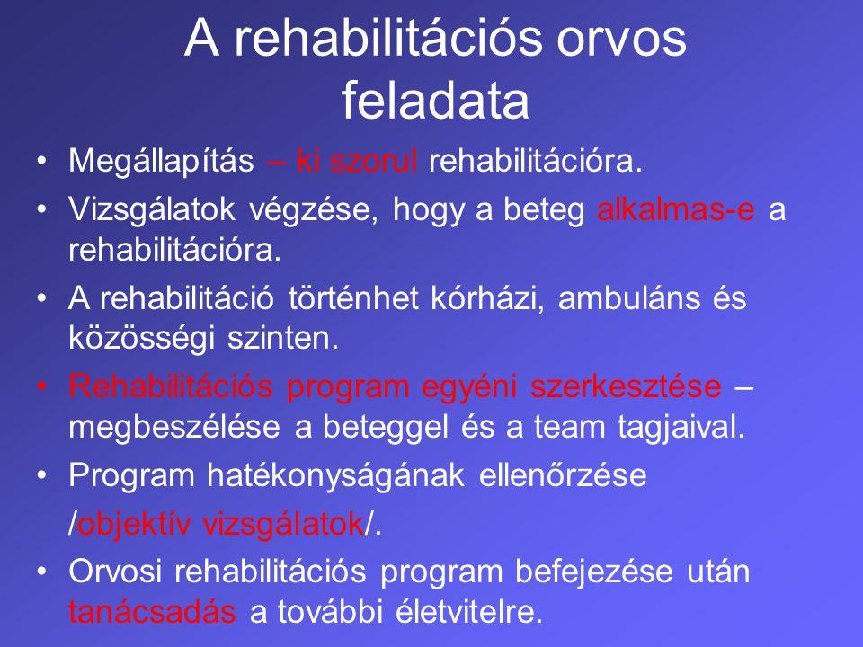 A rehabilitáció feltételei Acut tünetek lezajlása.