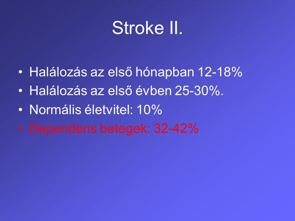 Stroke III.