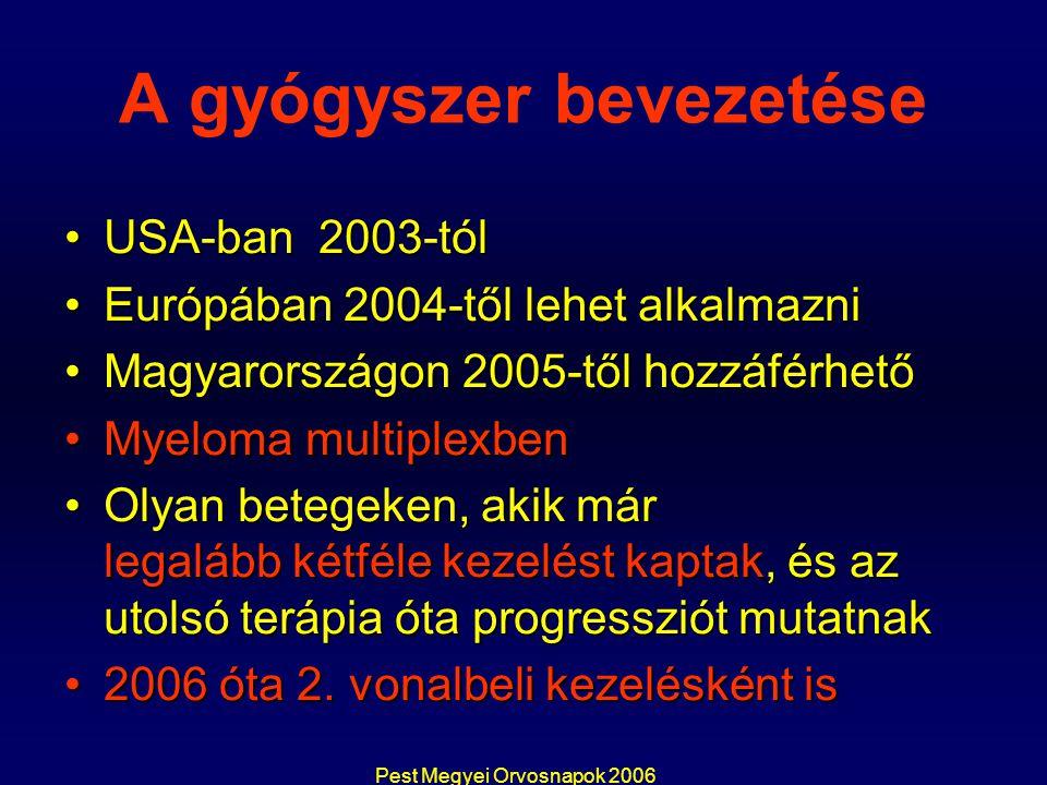 A gyógyszer bevezetése USA-ban 2003-tólUSA-ban 2003-tól Európában 2004-től lehet alkalmazniEurópában 2004-től lehet alkalmazni Magyarországon 2005-től