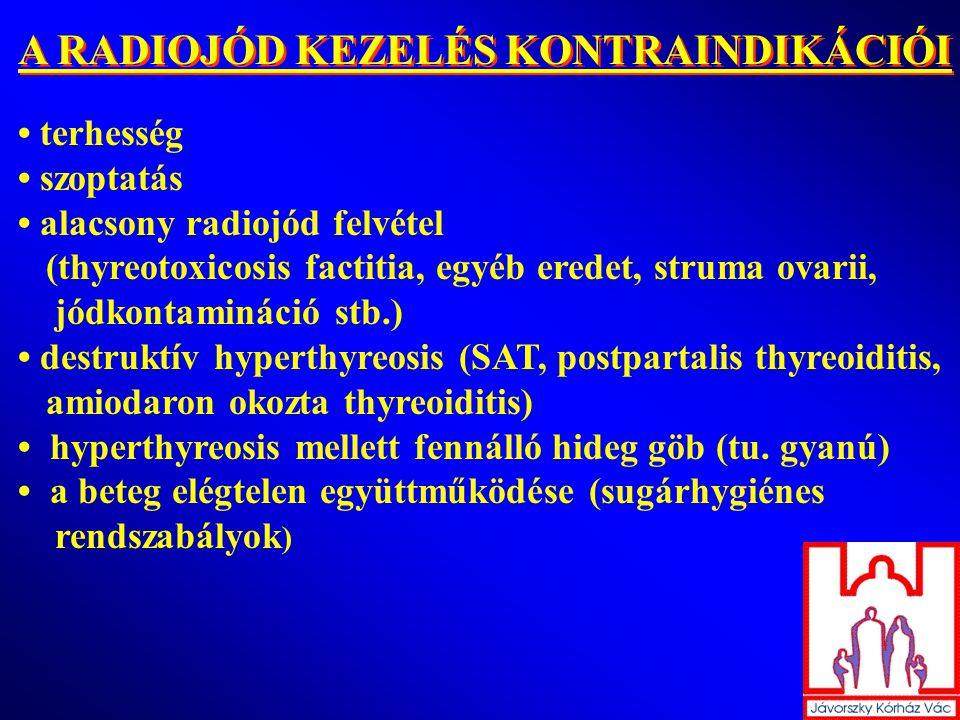 A RADIOJÓD KEZELÉS KONTRAINDIKÁCIÓI terhesség szoptatás alacsony radiojód felvétel (thyreotoxicosis factitia, egyéb eredet, struma ovarii, jódkontamináció stb.) destruktív hyperthyreosis (SAT, postpartalis thyreoiditis, amiodaron okozta thyreoiditis) hyperthyreosis mellett fennálló hideg göb (tu.