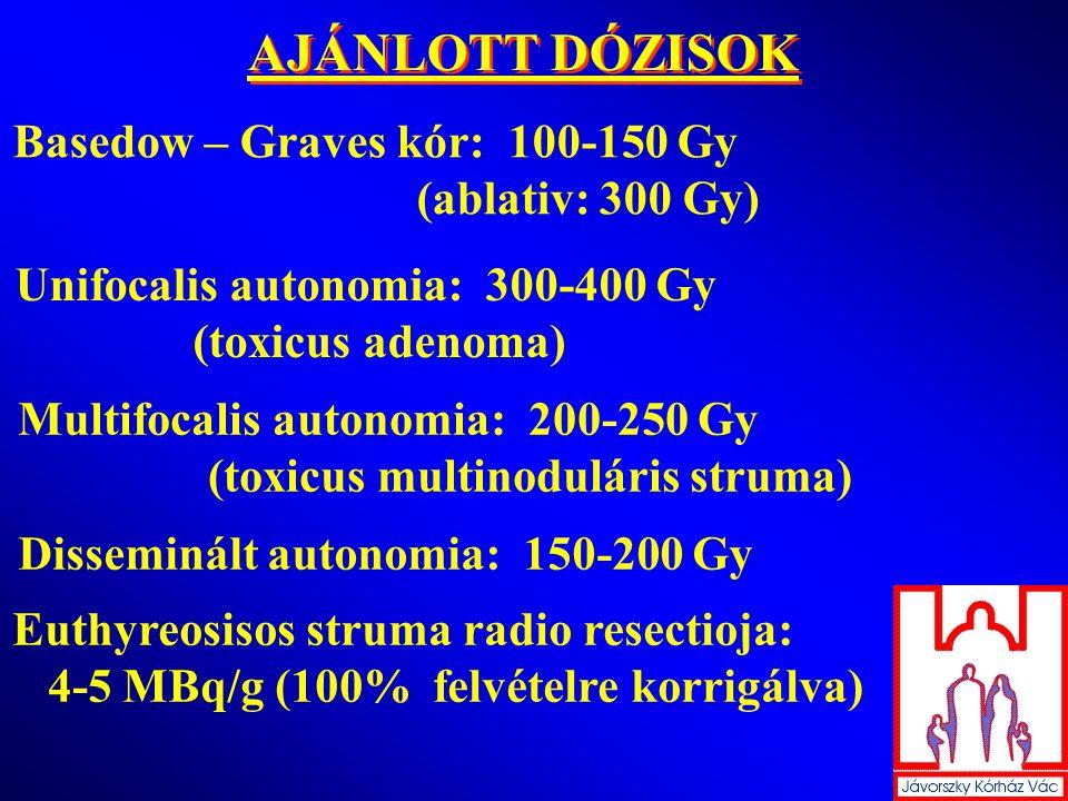 AJÁNLOTT DÓZISOK Basedow – Graves kór: 100-150 Gy (ablativ: 300 Gy) Unifocalis autonomia: 300-400 Gy (toxicus adenoma) Multifocalis autonomia: 200-250 Gy (toxicus multinoduláris struma) Disseminált autonomia: 150-200 Gy Euthyreosisos struma radio resectioja: 4-5 MBq/g (100% felvételre korrigálva)