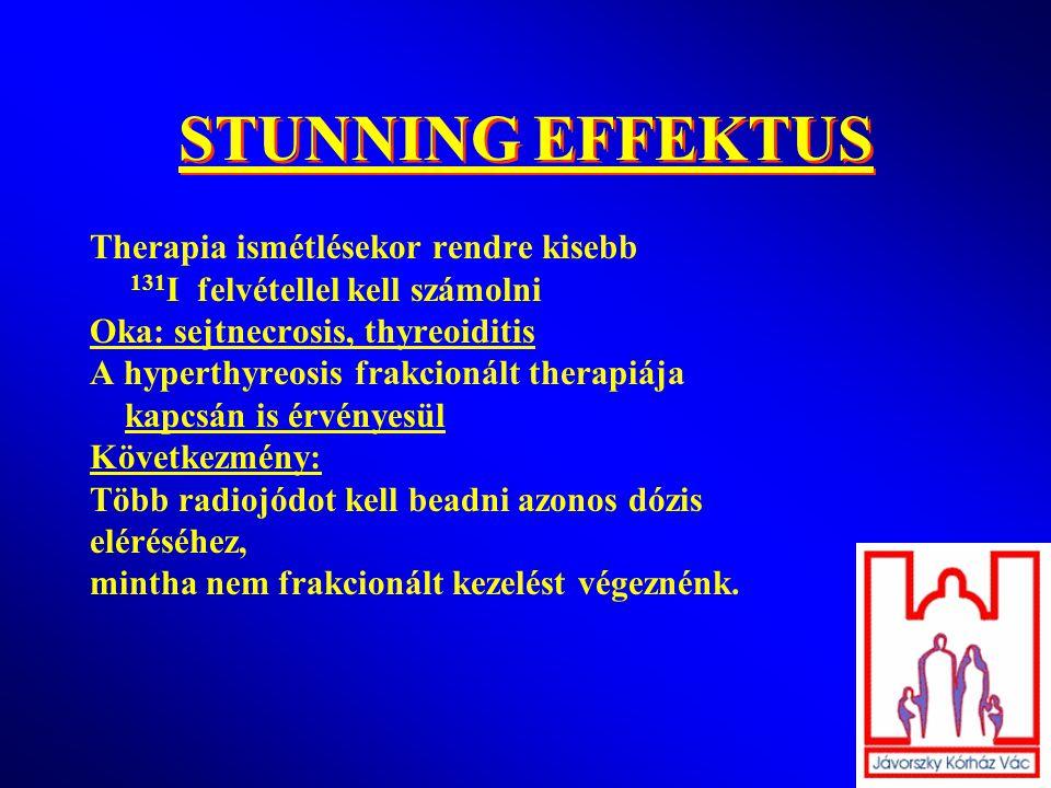 STUNNING EFFEKTUS Therapia ismétlésekor rendre kisebb 131 I felvétellel kell számolni Oka: sejtnecrosis, thyreoiditis A hyperthyreosis frakcionált therapiája kapcsán is érvényesül Következmény: Több radiojódot kell beadni azonos dózis eléréséhez, mintha nem frakcionált kezelést végeznénk.