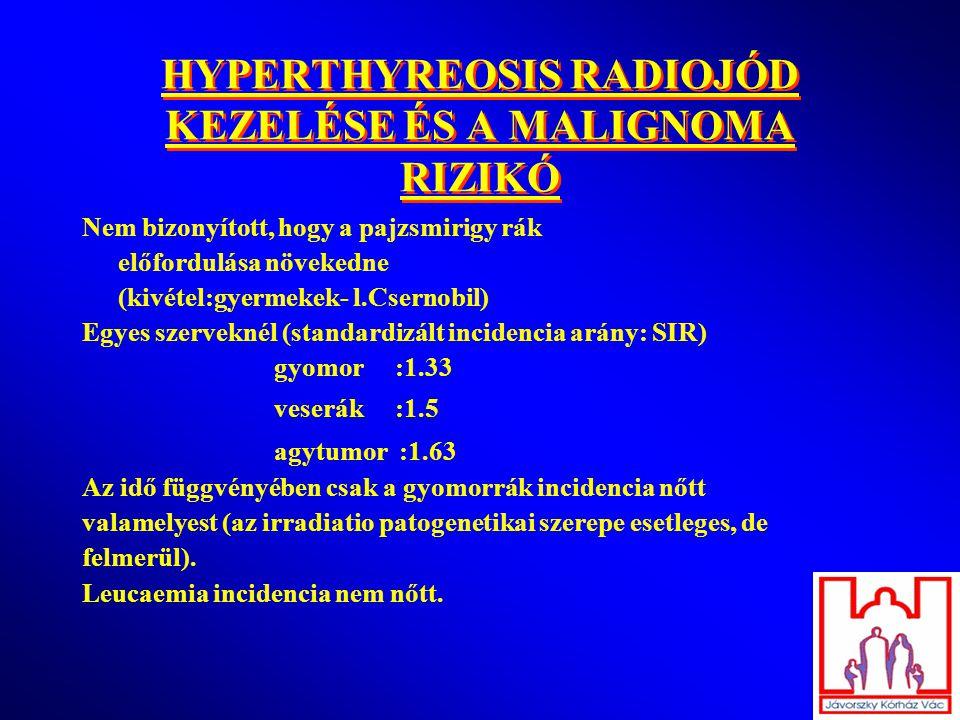 HYPERTHYREOSIS RADIOJÓD KEZELÉSE ÉS A MALIGNOMA RIZIKÓ Nem bizonyított, hogy a pajzsmirigy rák előfordulása növekedne (kivétel:gyermekek- l.Csernobil) Egyes szerveknél (standardizált incidencia arány: SIR) gyomor :1.33 veserák :1.5 agytumor :1.63 Az idő függvényében csak a gyomorrák incidencia nőtt valamelyest (az irradiatio patogenetikai szerepe esetleges, de felmerül).