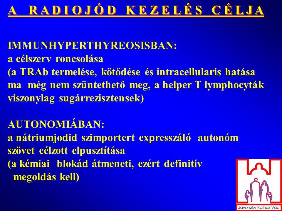 A R A D I O J Ó D K E Z E L É S C É L J A IMMUNHYPERTHYREOSISBAN: a célszerv roncsolása (a TRAb termelése, kötődése és intracellularis hatása ma még nem szüntethető meg, a helper T lymphocyták viszonylag sugárrezisztensek) AUTONOMIÁBAN: a nátriumjodid szimportert expresszáló autonóm szövet célzott elpusztítása (a kémiai blokád átmeneti, ezért definitív megoldás kell)