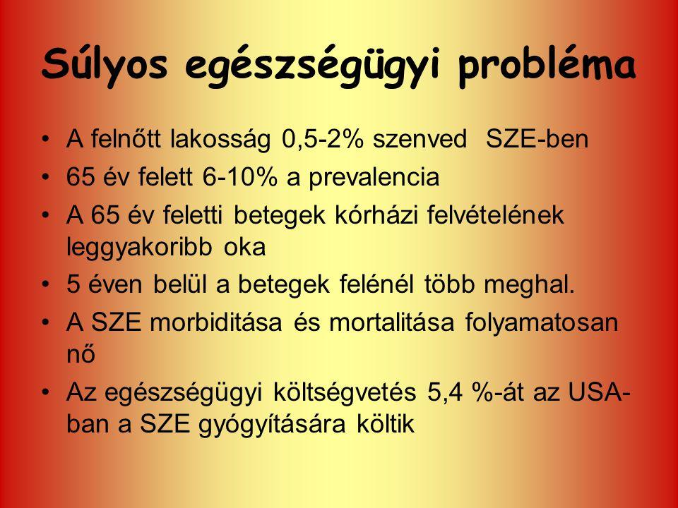 Súlyos egészségügyi probléma A felnőtt lakosság 0,5-2% szenved SZE-ben 65 év felett 6-10% a prevalencia A 65 év feletti betegek kórházi felvételének l