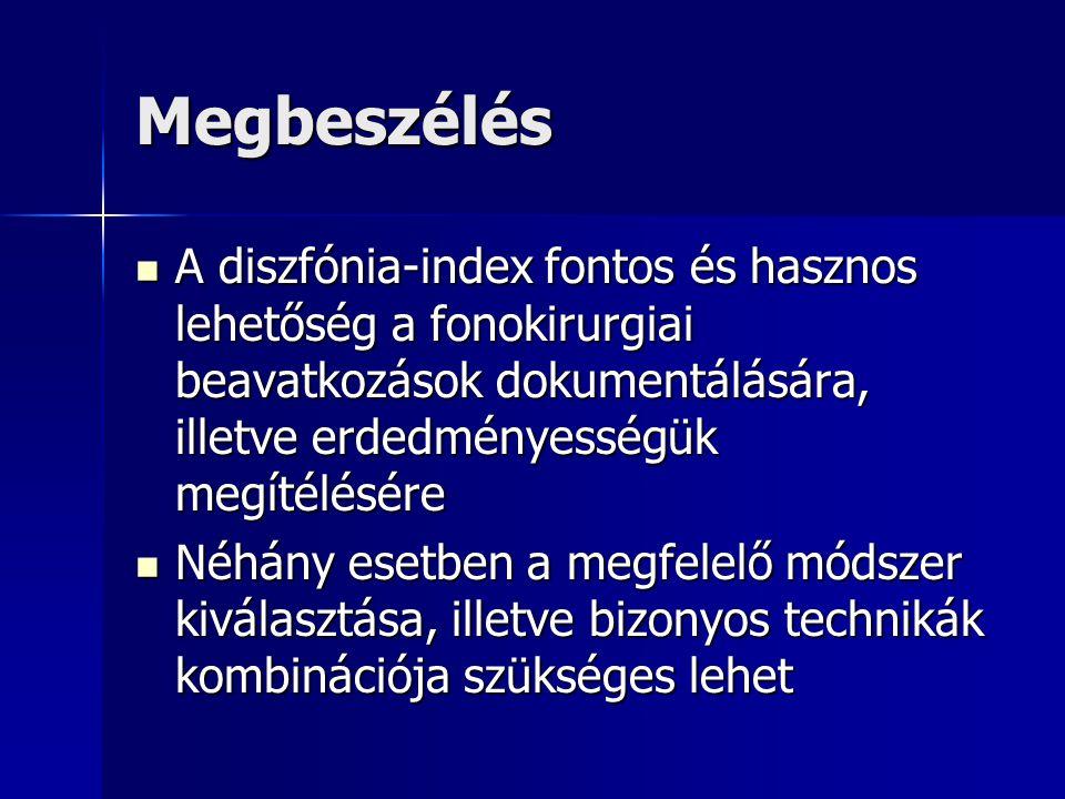 Megbeszélés A diszfónia-index fontos és hasznos lehetőség a fonokirurgiai beavatkozások dokumentálására, illetve erdedményességük megítélésére A diszf