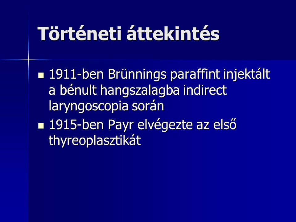 Történeti áttekintés 1911-ben Brünnings paraffint injektált a bénult hangszalagba indirect laryngoscopia során 1911-ben Brünnings paraffint injektált
