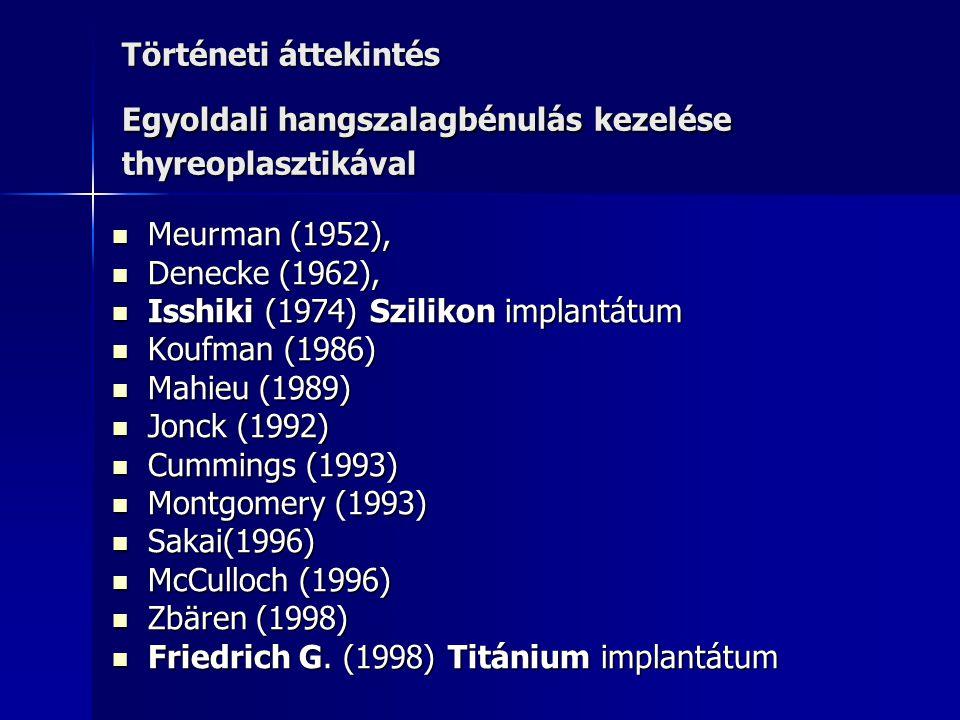 Történeti áttekintés Egyoldali hangszalagbénulás kezelése thyreoplasztikával Meurman (1952), Meurman (1952), Denecke (1962), Denecke (1962), Isshiki (