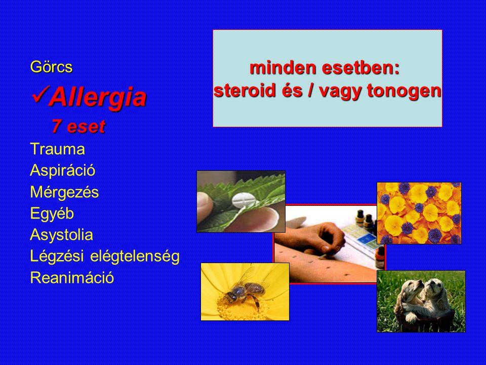 Görcs Allergia Allergia 7 eset 7 eset Trauma Aspiráció Mérgezés Egyéb Asystolia Légzési elégtelenség Reanimáció minden esetben: steroid és / vagy tono