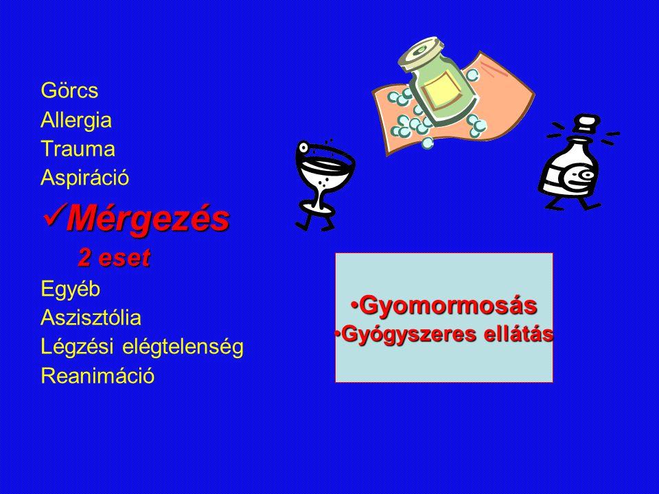 Görcs Allergia Trauma Aspiráció Mérgezés Mérgezés 2 eset 2 eset Egyéb Aszisztólia Légzési elégtelenség Reanimáció GyomormosásGyomormosás Gyógyszeres e
