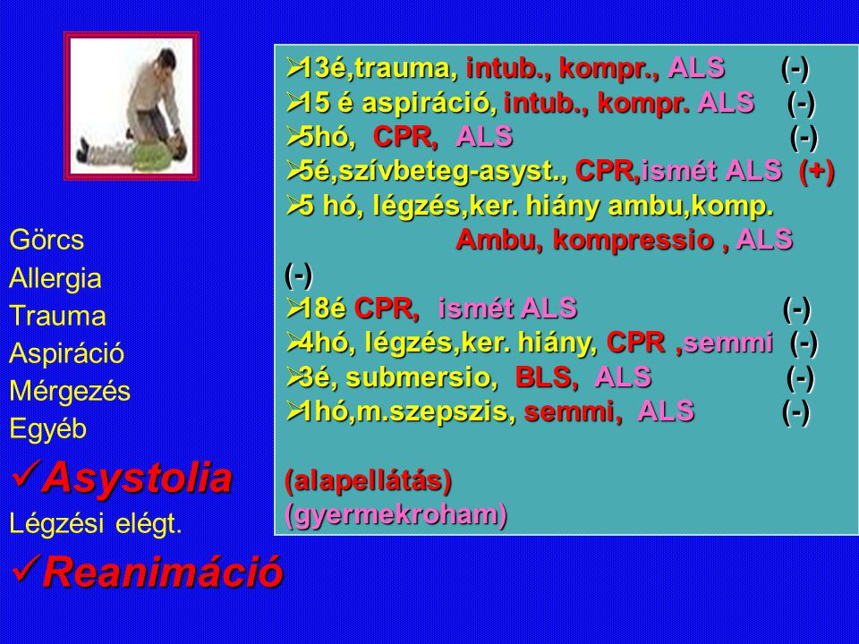 Görcs Allergia Trauma Aspiráció Mérgezés Egyéb Asystolia Asystolia Légzési elégt. Reanimáció Reanimáció  13é,trauma, intub., kompr., ALS (-)  15 é a