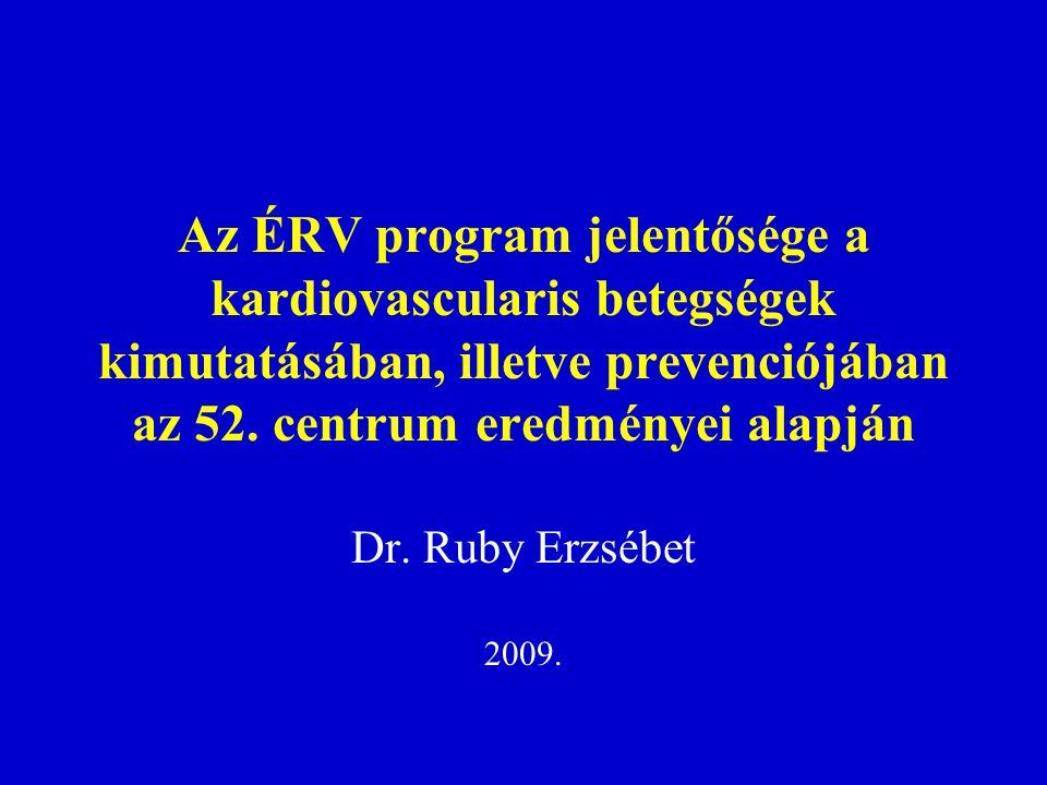 Az ÉRV program jelentősége a kardiovascularis betegségek kimutatásában, illetve prevenciójában az 52. centrum eredményei alapján Dr. Ruby Erzsébet 200