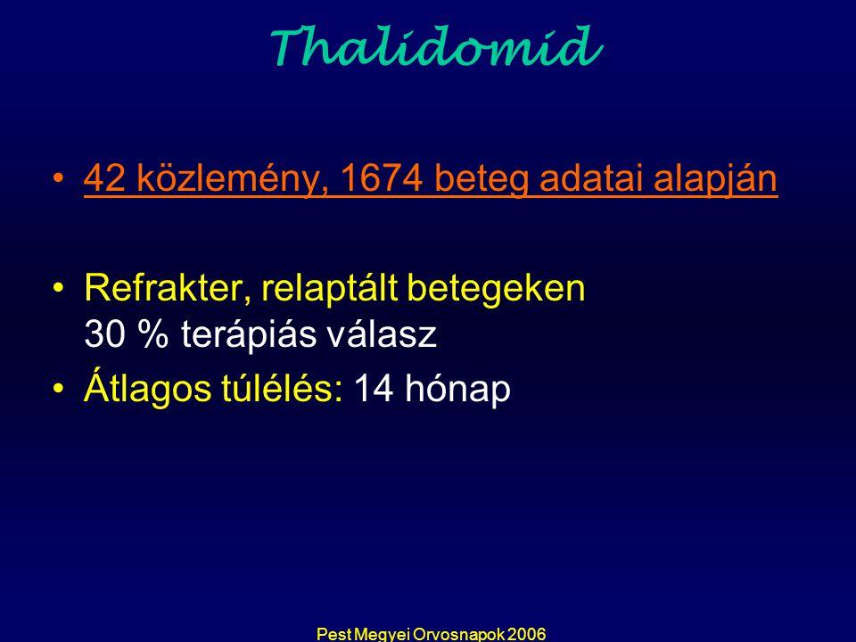 Pest Megyei Orvosnapok 2006 Thalidomid 42 közlemény, 1674 beteg adatai alapján Refrakter, relaptált betegeken 30 % terápiás válasz Átlagos túlélés: 14