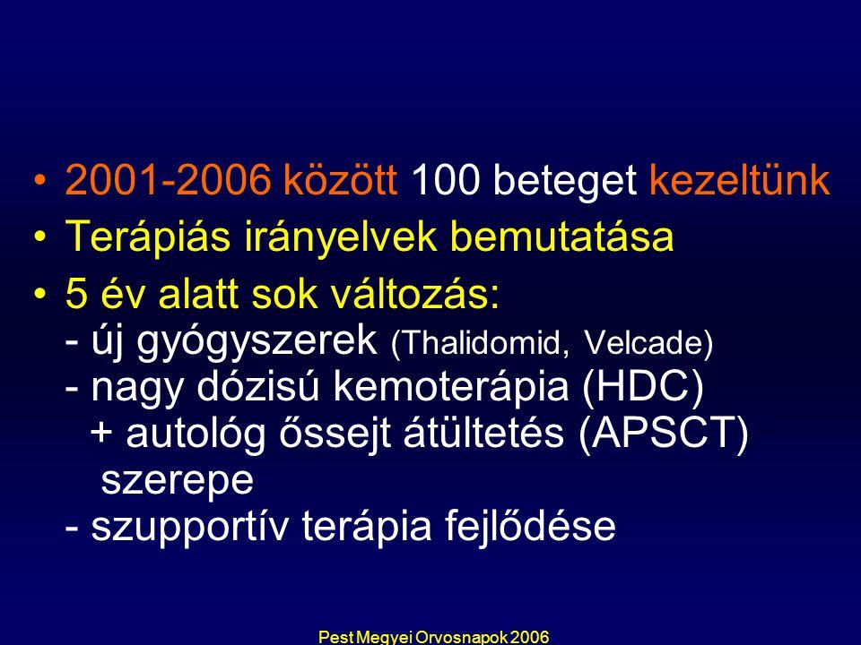 """Pest Megyei Orvosnapok 2006 MYELOMA MULTIPLEX KEZELÉSE SMOLDERING MYELOMA: """"WATCH AND WAIT MELPHALAN-PREDNISOLON KOMBINÁLT KEMOTERÁPIA NAGY DÓZISÚ SZTEROID HDC + APSCT ALLOGÉN ŐSSEJT TRANSZPLANTÁCIÓ ANGIOGENEZIS GÁTLÓK PROTEOSZÓMA GÁTLÓK SALVAGE PROTOKOLLOK FEJLESZTÉS ALATT ÁLLÓ GYÓGYSZEREK TÁMOGATÓ KEZELÉS (EPO,BISPHOSPHONATOK, PLAZMAPHEREZIS)"""
