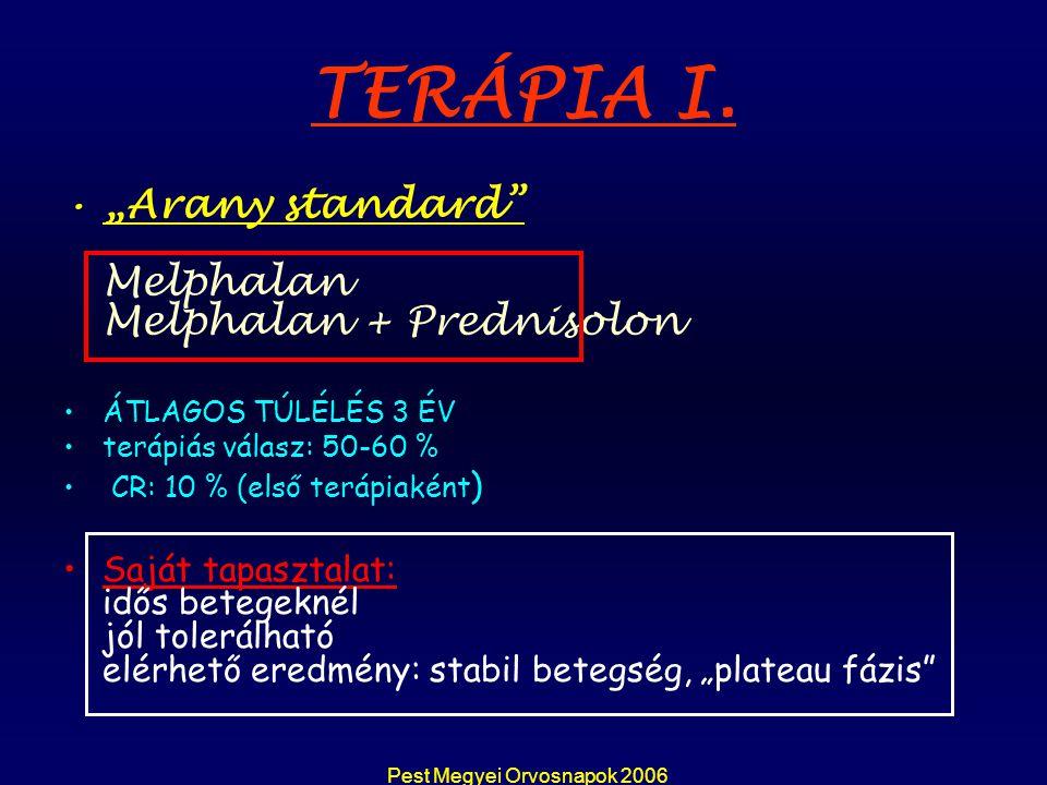 """Pest Megyei Orvosnapok 2006 TERÁPIA I. """"Arany standard"""" Melphalan Melphalan + Prednisolon ÁTLAGOS TÚLÉLÉS 3 ÉV terápiás válasz: 50-60 % CR: 10 % (első"""