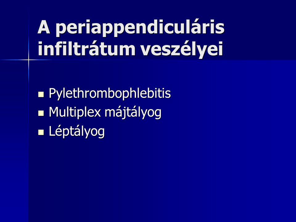 A periappendiculáris infiltrátum veszélyei Pylethrombophlebitis Pylethrombophlebitis Multiplex májtályog Multiplex májtályog Léptályog Léptályog