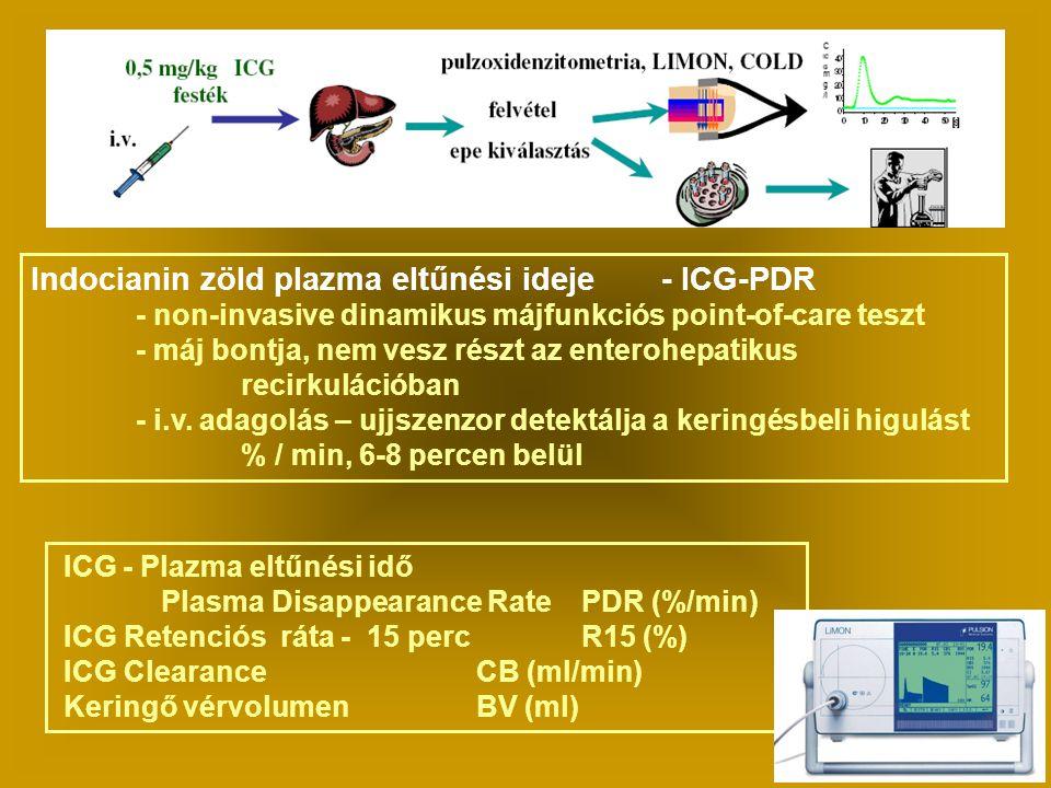 Indocianin zöld plazma eltűnési ideje- ICG-PDR - non-invasive dinamikus májfunkciós point-of-care teszt - máj bontja, nem vesz részt az enterohepatikus recirkulációban - i.v.