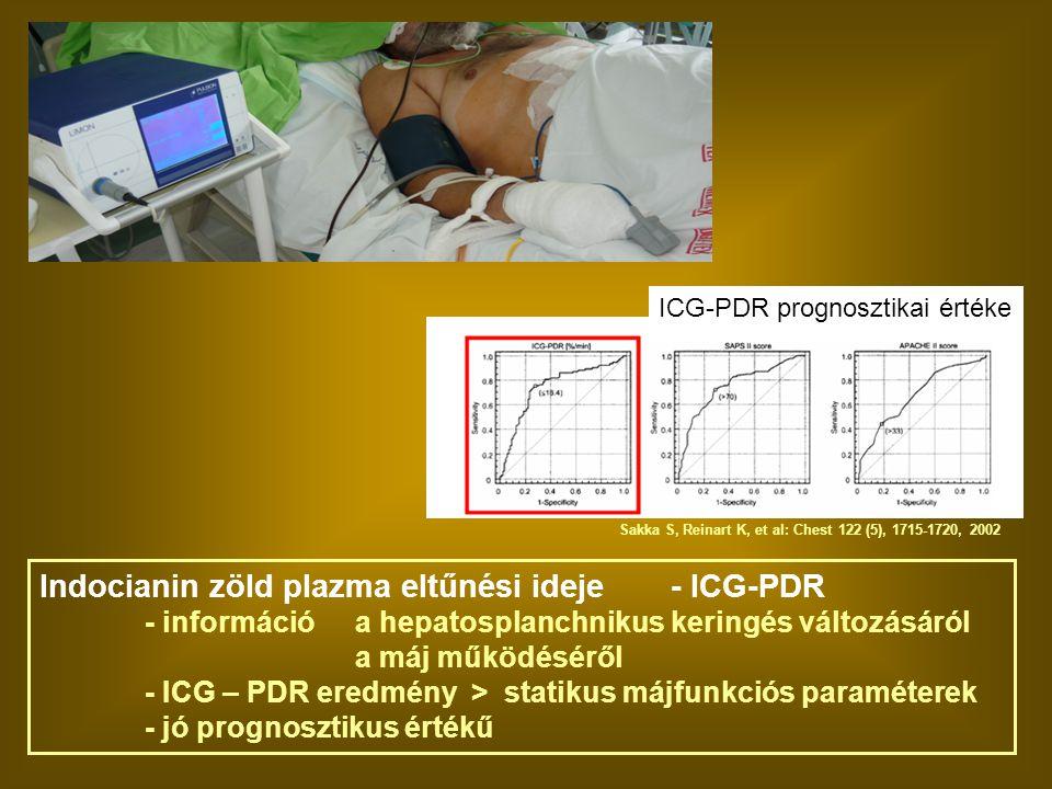 ICG-PDR prognosztikai értéke Sakka S, Reinart K, et al: Chest 122 (5), 1715-1720, 2002 Indocianin zöld plazma eltűnési ideje- ICG-PDR - információ a hepatosplanchnikus keringés változásáról a máj működéséről - ICG – PDR eredmény > statikus májfunkciós paraméterek - jó prognosztikus értékű