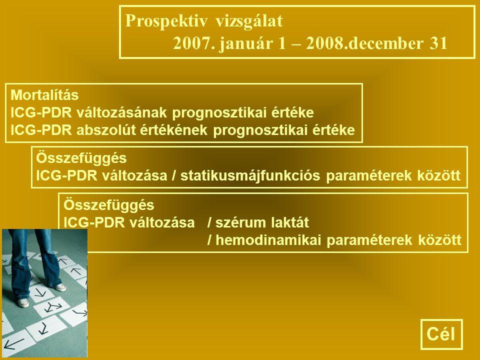Prospektiv vizsgálat 2007. január 1 – 2008.december 31 Cél Mortalítás ICG-PDR változásának prognosztikai értéke ICG-PDR abszolút értékének prognosztik