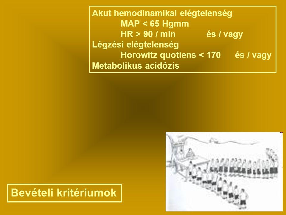 Bevételi kritériumok Akut hemodinamikai elégtelenség MAP < 65 Hgmm HR > 90 / minés / vagy Légzési elégtelenség Horowitz quotiens < 170és / vagy Metabolikus acidózis