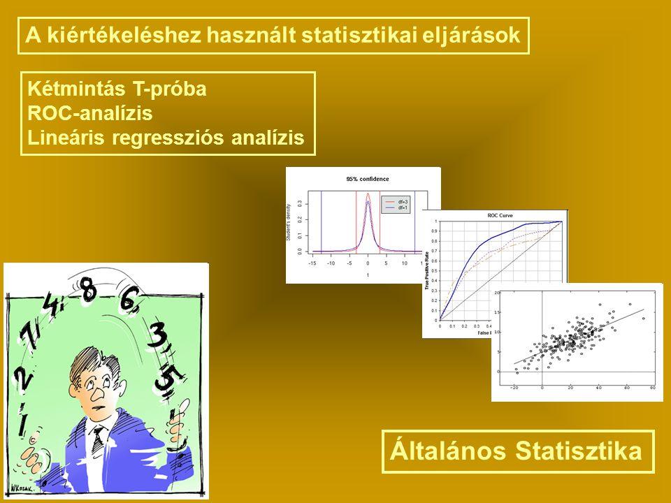 Általános Statisztika A kiértékeléshez használt statisztikai eljárások Kétmintás T-próba ROC-analízis Lineáris regressziós analízis