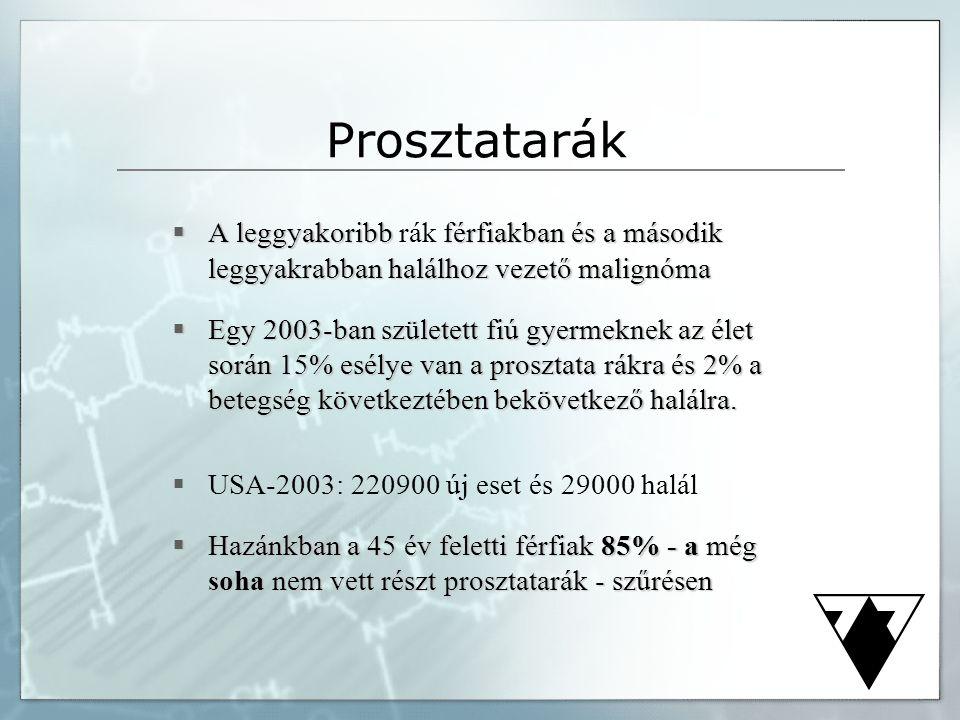 Prosztatarák  A leggyakoribb férfiakban és a második leggyakrabban halálhoz vezető malignóma  A leggyakoribb rák férfiakban és a második leggyakrabb