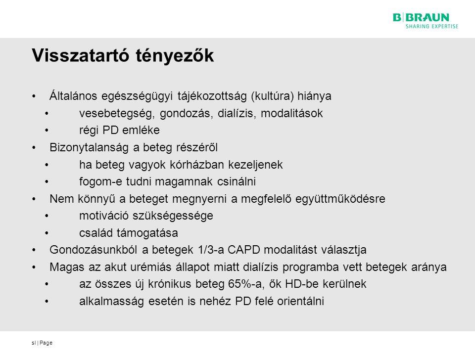 sl | Page Visszatartó tényezők Általános egészségügyi tájékozottság (kultúra) hiánya vesebetegség, gondozás, dialízis, modalitások régi PD emléke Bizonytalanság a beteg részéről ha beteg vagyok kórházban kezeljenek fogom-e tudni magamnak csinálni Nem könnyű a beteget megnyerni a megfelelő együttműködésre motiváció szükségessége család támogatása Gondozásunkból a betegek 1/3-a CAPD modalitást választja Magas az akut urémiás állapot miatt dialízis programba vett betegek aránya az összes új krónikus beteg 65%-a, ők HD-be kerülnek alkalmasság esetén is nehéz PD felé orientálni