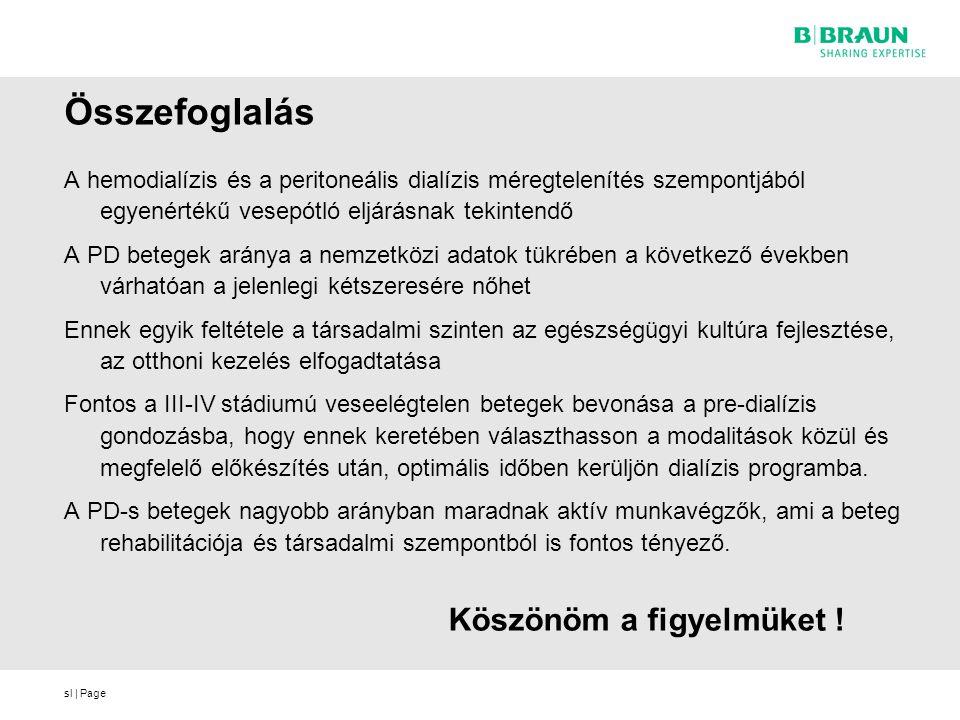 sl | Page Összefoglalás A hemodialízis és a peritoneális dialízis méregtelenítés szempontjából egyenértékű vesepótló eljárásnak tekintendő A PD betegek aránya a nemzetközi adatok tükrében a következő években várhatóan a jelenlegi kétszeresére nőhet Ennek egyik feltétele a társadalmi szinten az egészségügyi kultúra fejlesztése, az otthoni kezelés elfogadtatása Fontos a III-IV stádiumú veseelégtelen betegek bevonása a pre-dialízis gondozásba, hogy ennek keretében választhasson a modalitások közül és megfelelő előkészítés után, optimális időben kerüljön dialízis programba.