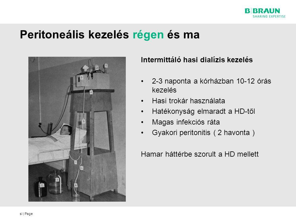sl | Page Peritoneális kezelés régen és ma Intermittáló hasi dialízis kezelés 2-3 naponta a kórházban 10-12 órás kezelés Hasi trokár használata Hatékonyság elmaradt a HD-től Magas infekciós ráta Gyakori peritonitis ( 2 havonta ) Hamar háttérbe szorult a HD mellett