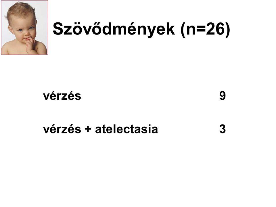 Szövődmények (n=26) vérzés9 vérzés + atelectasia3