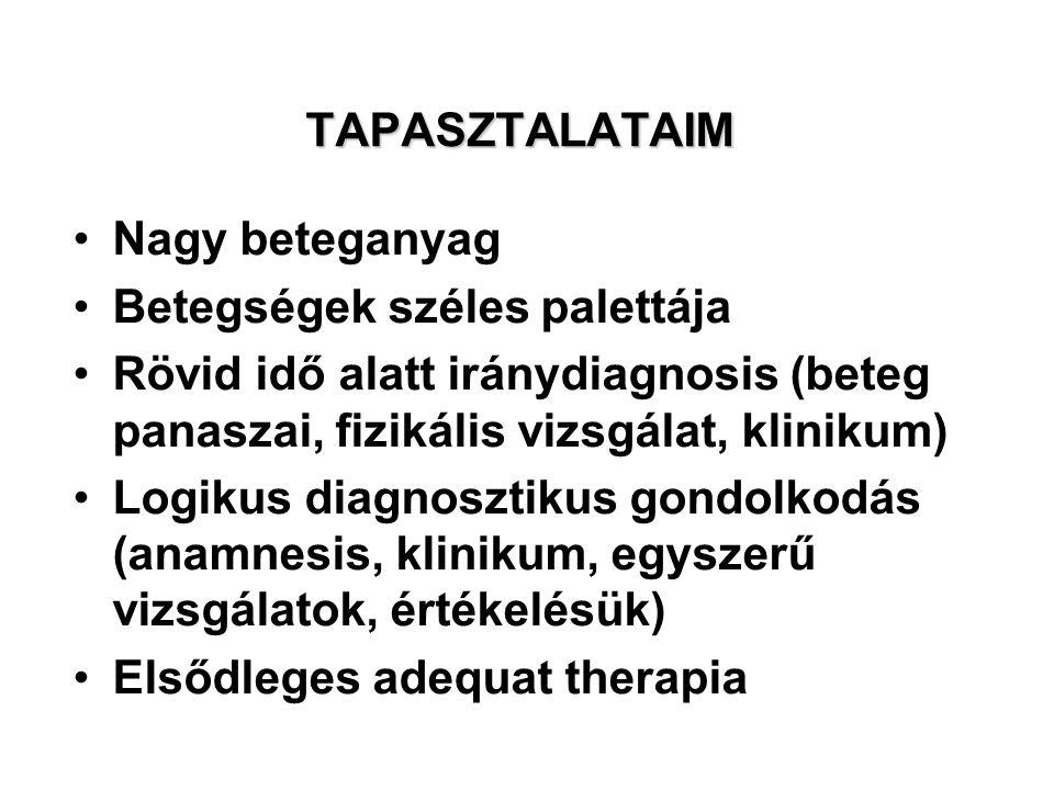 TAPASZTALATAIM Nagy beteganyag Betegségek széles palettája Rövid idő alatt iránydiagnosis (beteg panaszai, fizikális vizsgálat, klinikum) Logikus diagnosztikus gondolkodás (anamnesis, klinikum, egyszerű vizsgálatok, értékelésük) Elsődleges adequat therapia